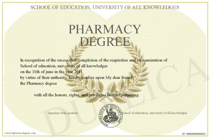 Pharmacy best degree to have