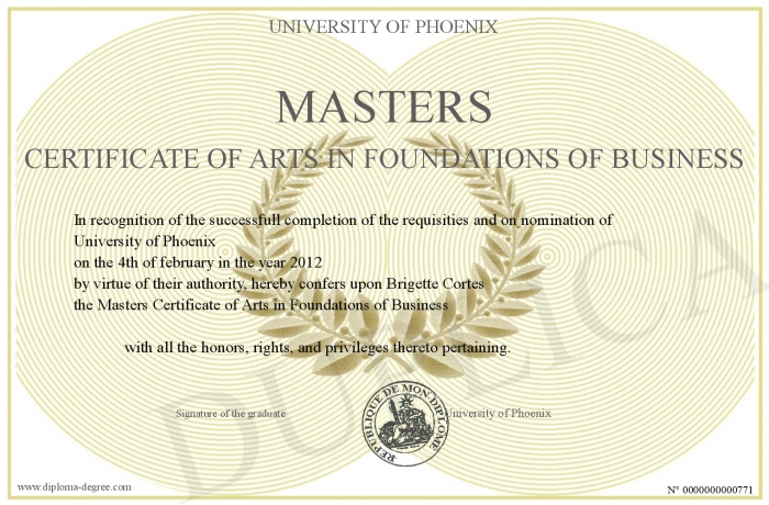 Masters-Certificate-of-Arts-in-Foundations-of-Business